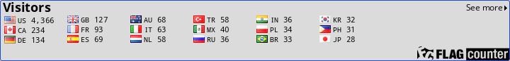 http://s04.flagcounter.com/count/JC9S/bg=DBDBDB/txt=000000/border=1F4DCC/columns=8/maxflags=18/viewers=0/labels=1/