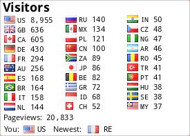 http://s04.flagcounter.com/count/NgD/bg=FFFFFF/txt=000000/border=CCCCCC/columns=3/maxflags=30/viewers=0/labels=1/pageviews=1/