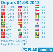 Visiteurs de Referencement-  liens.fr depuis le 01.03.2013 avec flagcounter.com