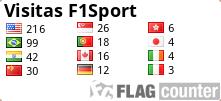 Visitantes F1Sport desde Setembro 2009