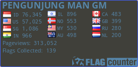 MAN-GM