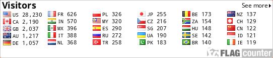 http://s04.flagcounter.com/count/yswo/bg=FFFFFF/txt=000000/border=CCCCCC/columns=6/maxflags=30/viewers=0/labels=1/